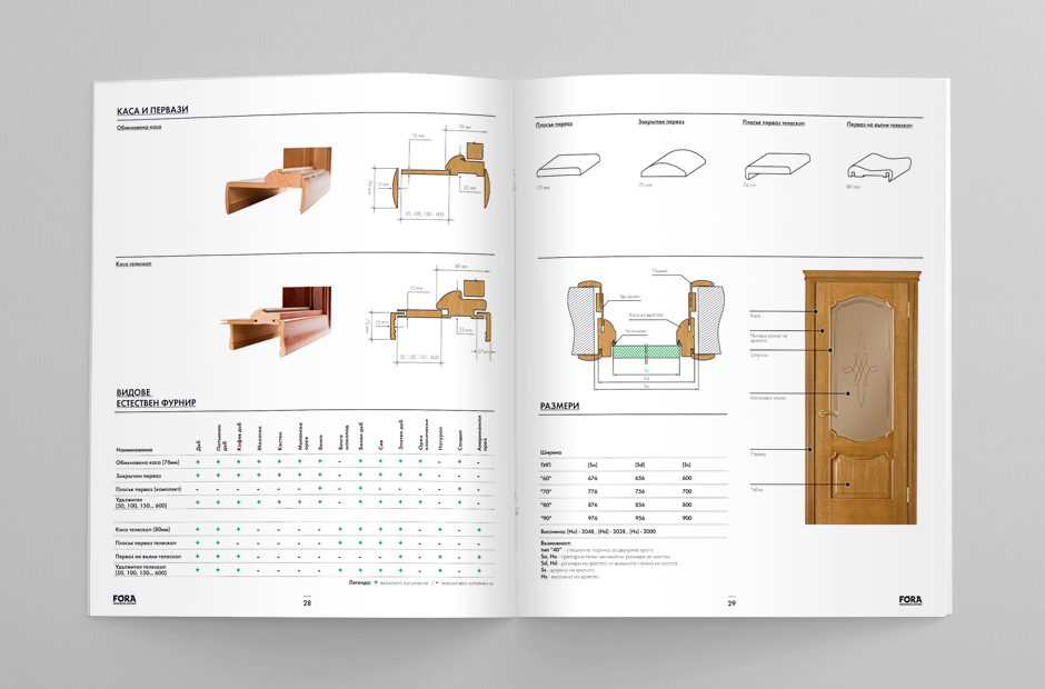 Layout des pages du catalogue