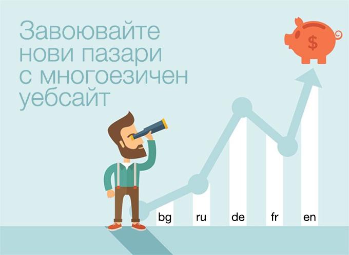 Цени за  създаване на многоезични фирмени сайтове с WPML